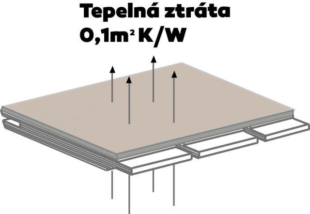 obrazek tepelne ztraty podlahy